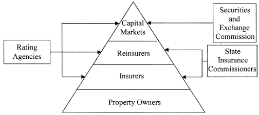 sl-financial-photo